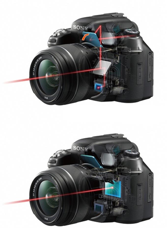 как сделать боке на беззеркальные фотоаппараты приворожить фото